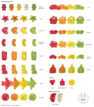 Standardformer & färger 10 grams-godispåsar med reklamtryck!