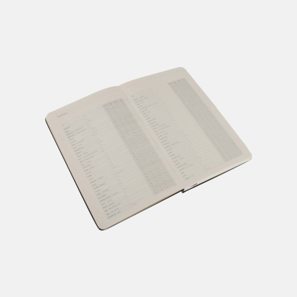 Recipe Journal (innehåll) Anteckningsböcker i massor av olika entusiastteman