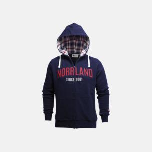 Skräddarsydda tröjor i egen design