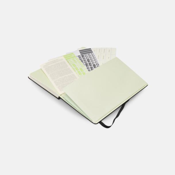 Dessert Journal (innerficka) Anteckningsböcker i massor av olika entusiastteman
